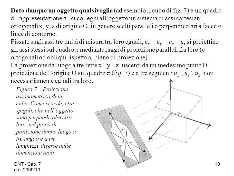 Dato dunque un oggetto qualsivoglia (ad esempio il cubo di fig