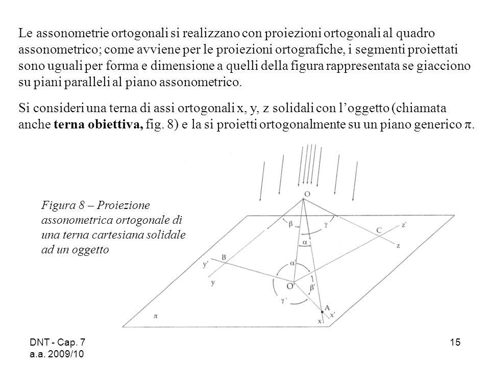 Le assonometrie ortogonali si realizzano con proiezioni ortogonali al quadro assonometrico; come avviene per le proiezioni ortografiche, i segmenti proiettati sono uguali per forma e dimensione a quelli della figura rappresentata se giacciono su piani paralleli al piano assonometrico.