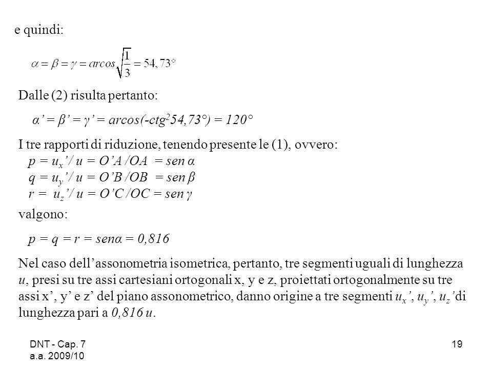 Dalle (2) risulta pertanto: α' = β' = γ' = arcos(-ctg254,73°) = 120°