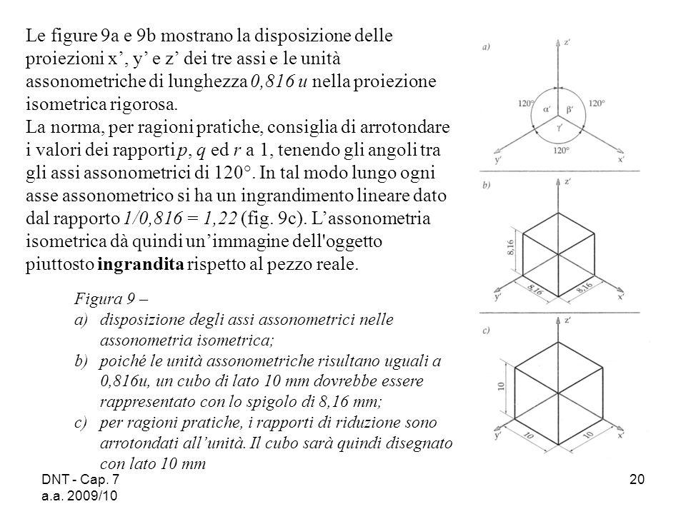 Le figure 9a e 9b mostrano la disposizione delle proiezioni x', y' e z' dei tre assi e le unità assonometriche di lunghezza 0,816 u nella proiezione isometrica rigorosa.