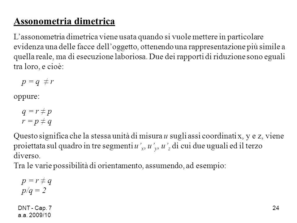 Assonometria dimetrica