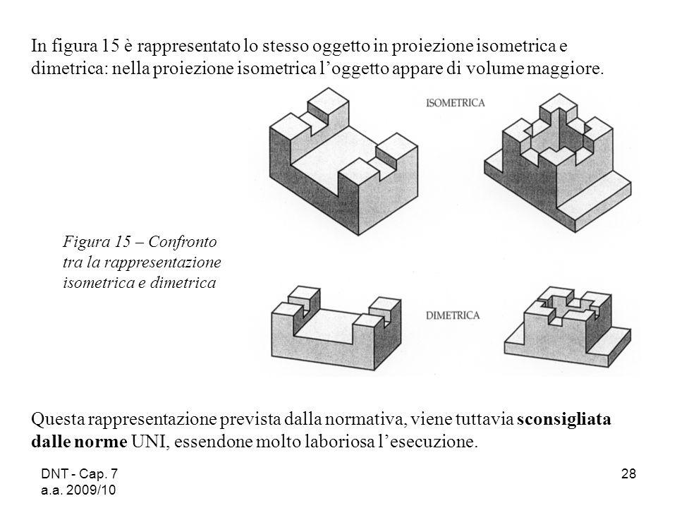 In figura 15 è rappresentato lo stesso oggetto in proiezione isometrica e dimetrica: nella proiezione isometrica l'oggetto appare di volume maggiore.