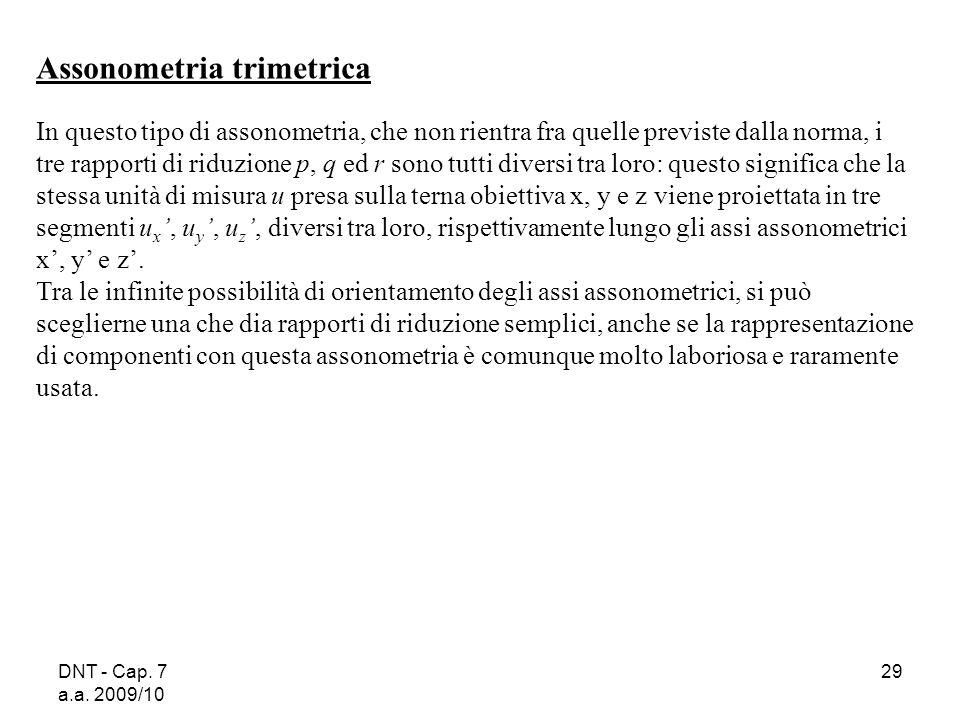 Assonometria trimetrica