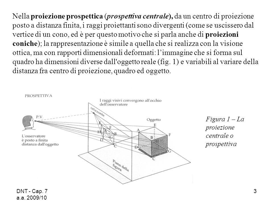 Nella proiezione prospettica (prospettiva centrale), da un centro di proiezione posto a distanza finita, i raggi proiettanti sono divergenti (come se uscissero dal vertice di un cono, ed è per questo motivo che si parla anche di proiezioni coniche); la rappresentazione è simile a quella che si realizza con la visione ottica, ma con rapporti dimensionali deformati: l'immagine che si forma sul quadro ha dimensioni diverse dall oggetto reale (fig. 1) e variabili al variare della distanza fra centro di proiezione, quadro ed oggetto.