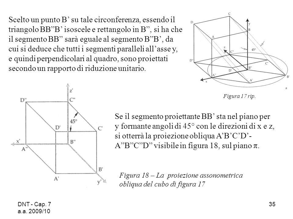 Scelto un punto B' su tale circonferenza, essendo il triangolo BB B' isoscele e rettangolo in B , si ha che il segmento BB sarà eguale al segmento B B', da cui si deduce che tutti i segmenti paralleli all'asse y, e quindi perpendicolari al quadro, sono proiettati secondo un rapporto di riduzione unitario.