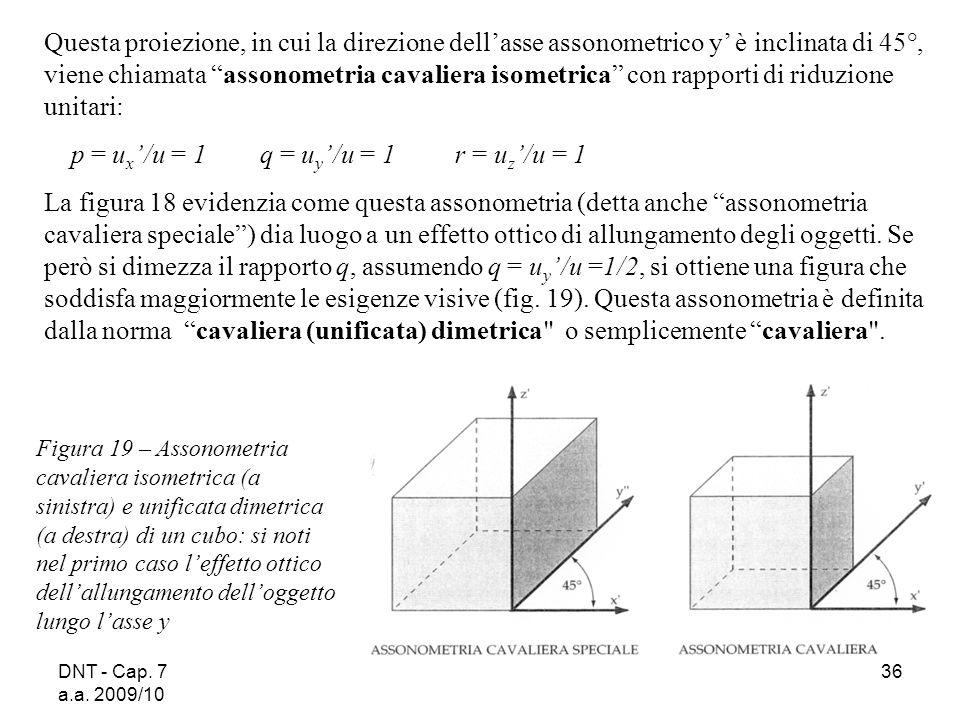 p = ux' /u = 1 q = uy' /u = 1 r = uz' /u = 1