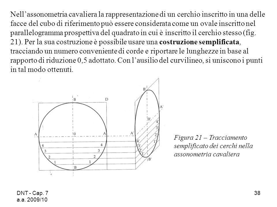 Nell'assonometria cavaliera la rappresentazione di un cerchio inscritto in una delle facce del cubo di riferimento può essere considerata come un ovale inscritto nel parallelogramma prospettiva del quadrato in cui è inscritto il cerchio stesso (fig. 21). Per la sua costruzione è possibile usare una costruzione semplificata, tracciando un numero conveniente di corde e riportare le lunghezze in base al rapporto di riduzione 0,5 adottato. Con l'ausilio del curvilineo, si uniscono i punti in tal modo ottenuti.