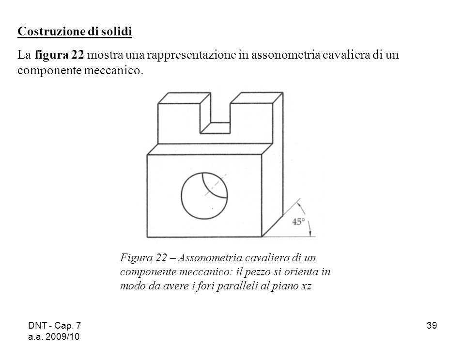 Costruzione di solidi La figura 22 mostra una rappresentazione in assonometria cavaliera di un componente meccanico.