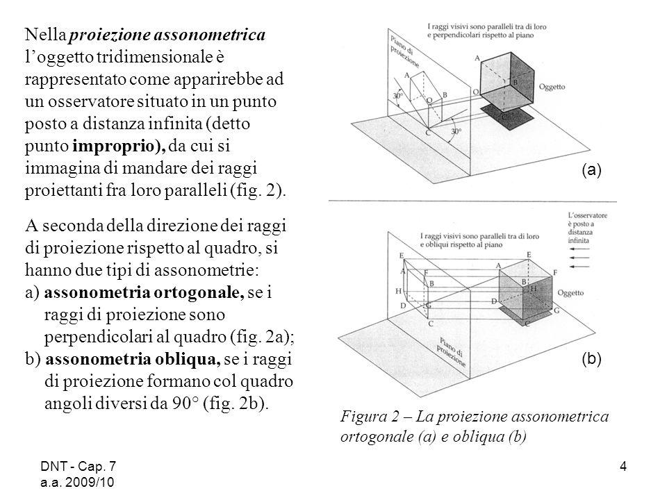 Nella proiezione assonometrica l'oggetto tridimensionale è