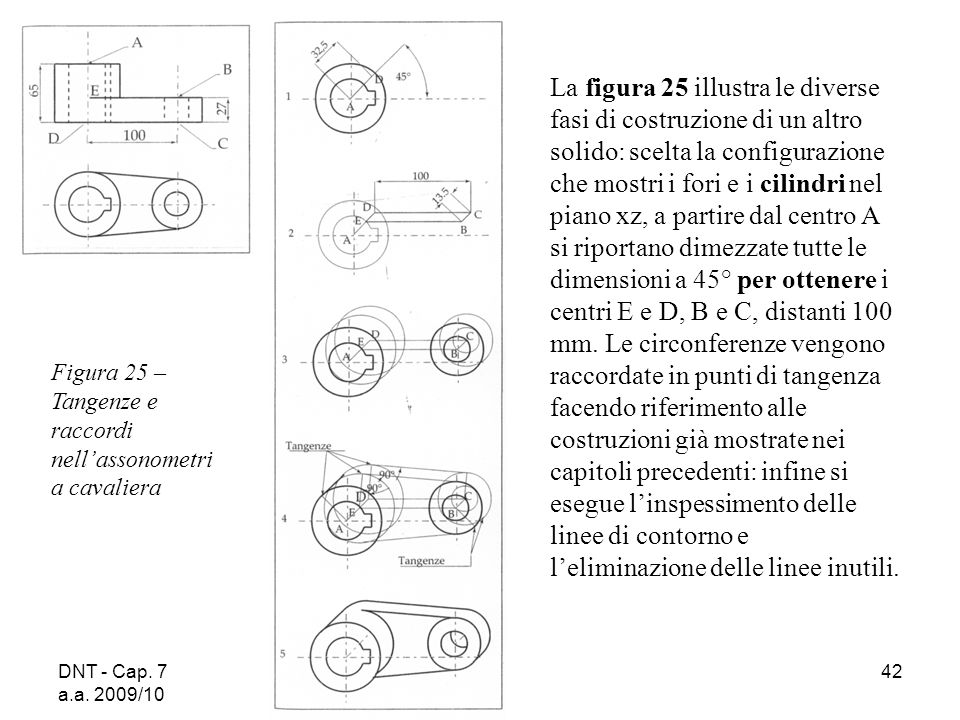 La figura 25 illustra le diverse fasi di costruzione di un altro solido: scelta la configurazione che mostri i fori e i cilindri nel piano xz, a partire dal centro A si riportano dimezzate tutte le dimensioni a 45° per ottenere i centri E e D, B e C, distanti 100 mm. Le circonferenze vengono raccordate in punti di tangenza facendo riferimento alle costruzioni già mostrate nei capitoli precedenti: infine si esegue l'inspessimento delle linee di contorno e l'eliminazione delle linee inutili.
