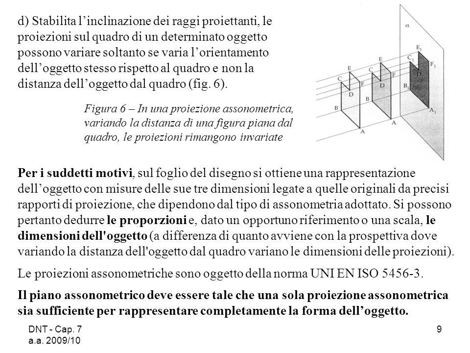 d) Stabilita l'inclinazione dei raggi proiettanti, le proiezioni sul quadro di un determinato oggetto possono variare soltanto se varia l'orientamento dell'oggetto stesso rispetto al quadro e non la distanza dell'oggetto dal quadro (fig. 6).