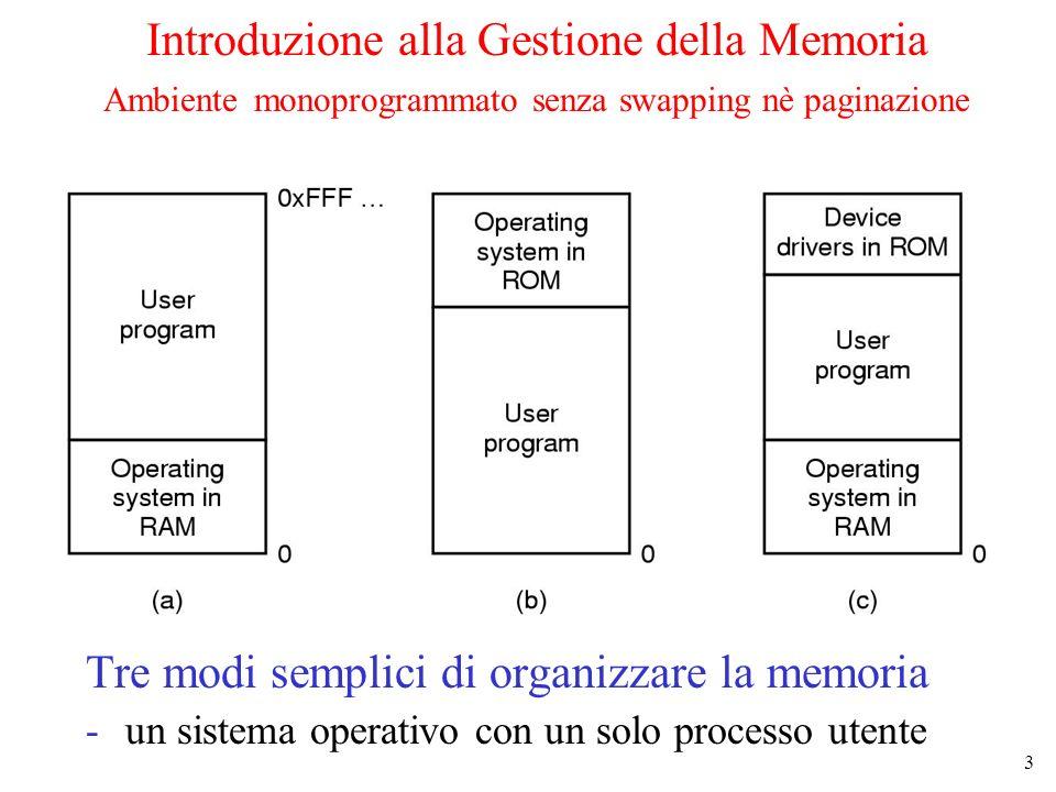 Tre modi semplici di organizzare la memoria