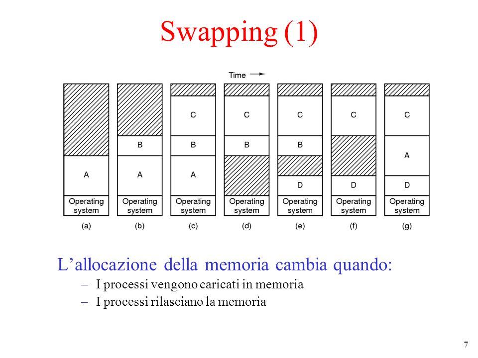 Swapping (1) L'allocazione della memoria cambia quando: