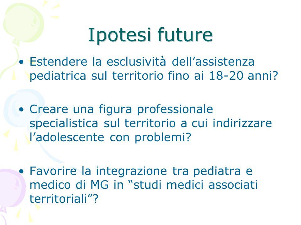 Ipotesi future Estendere la esclusività dell'assistenza pediatrica sul territorio fino ai 18-20 anni