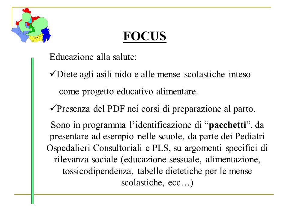 FOCUS Educazione alla salute: