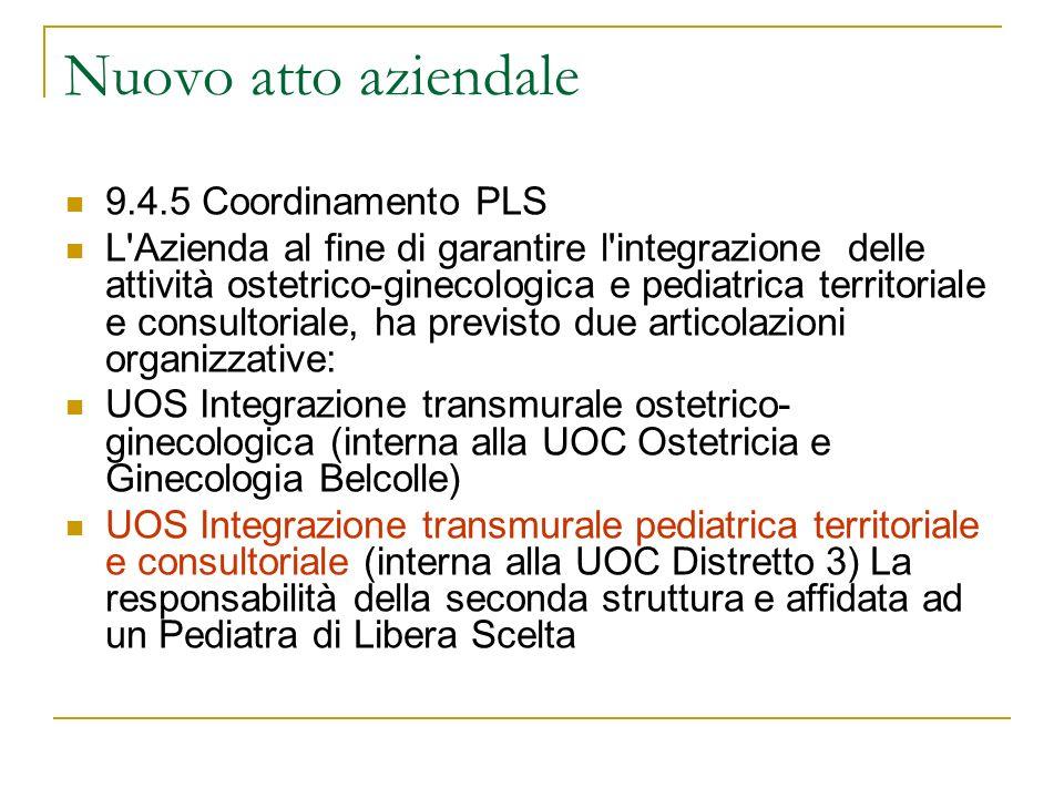 Nuovo atto aziendale 9.4.5 Coordinamento PLS