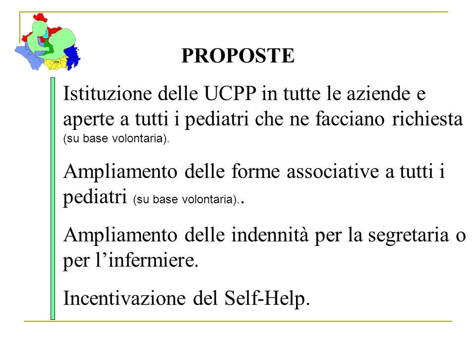 PROPOSTE Istituzione delle UCPP in tutte le aziende e aperte a tutti i pediatri che ne facciano richiesta (su base volontaria).