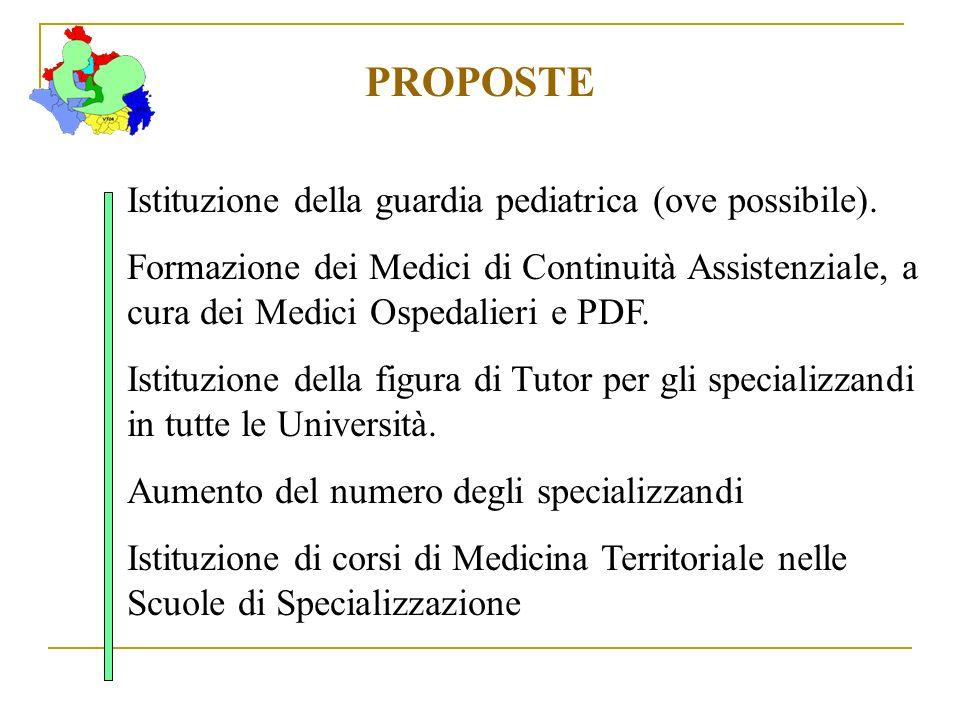 PROPOSTE Istituzione della guardia pediatrica (ove possibile).