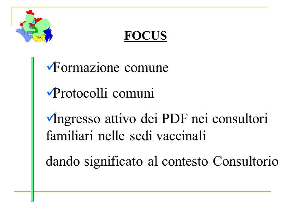 Ingresso attivo dei PDF nei consultori familiari nelle sedi vaccinali