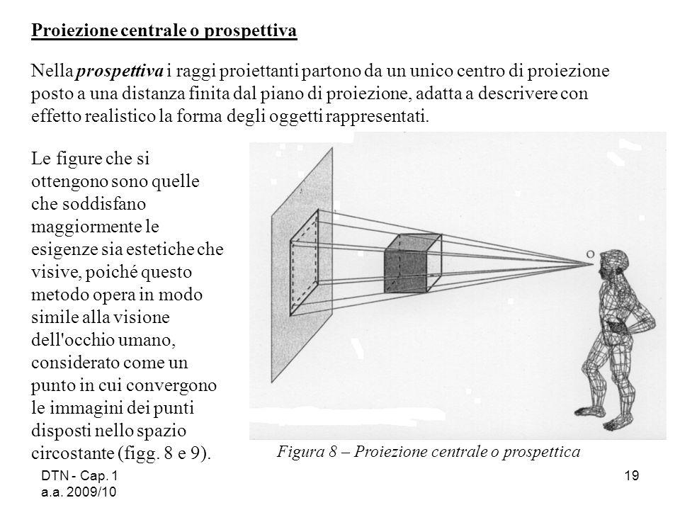 Proiezione centrale o prospettiva