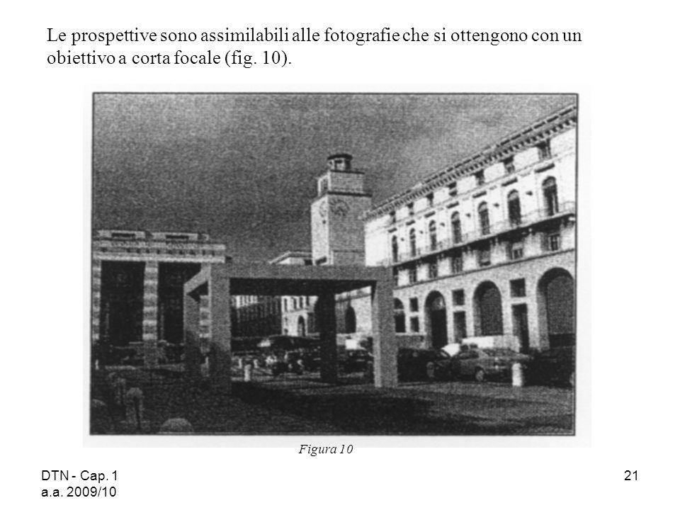 Le prospettive sono assimilabili alle fotografie che si ottengono con un obiettivo a corta focale (fig. 10).