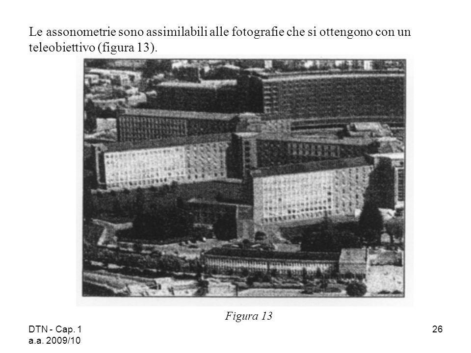 Le assonometrie sono assimilabili alle fotografie che si ottengono con un teleobiettivo (figura 13).