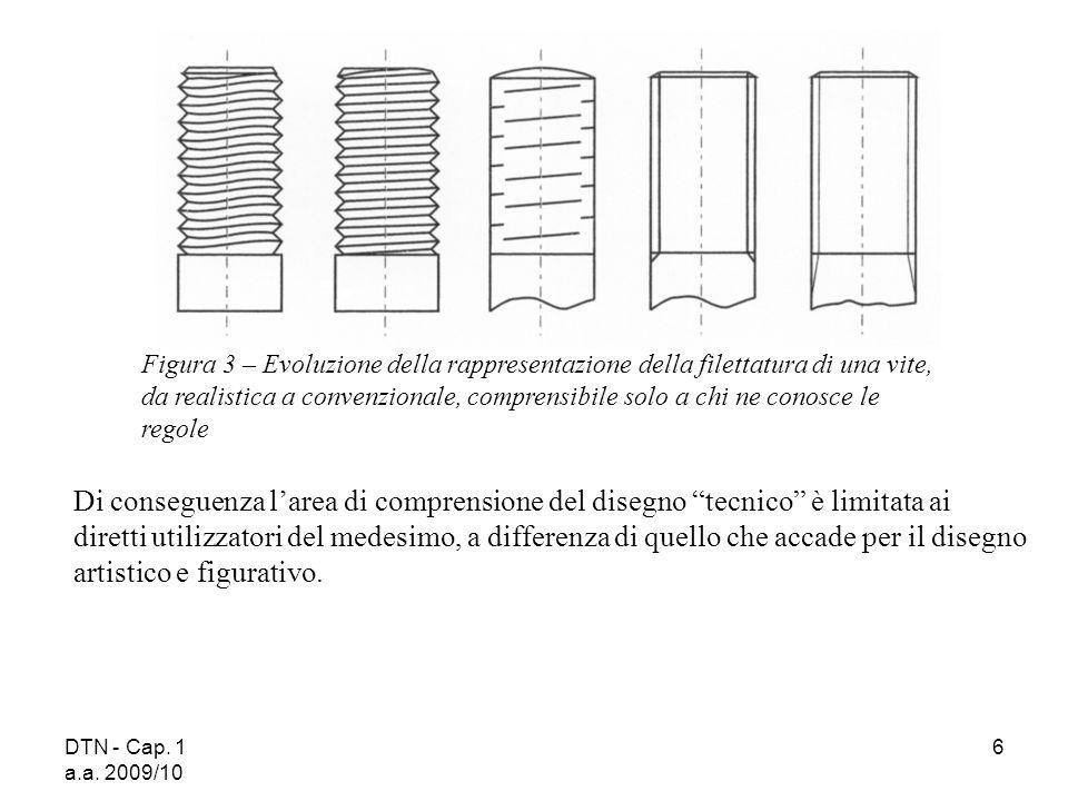 Figura 3 – Evoluzione della rappresentazione della filettatura di una vite, da realistica a convenzionale, comprensibile solo a chi ne conosce le regole
