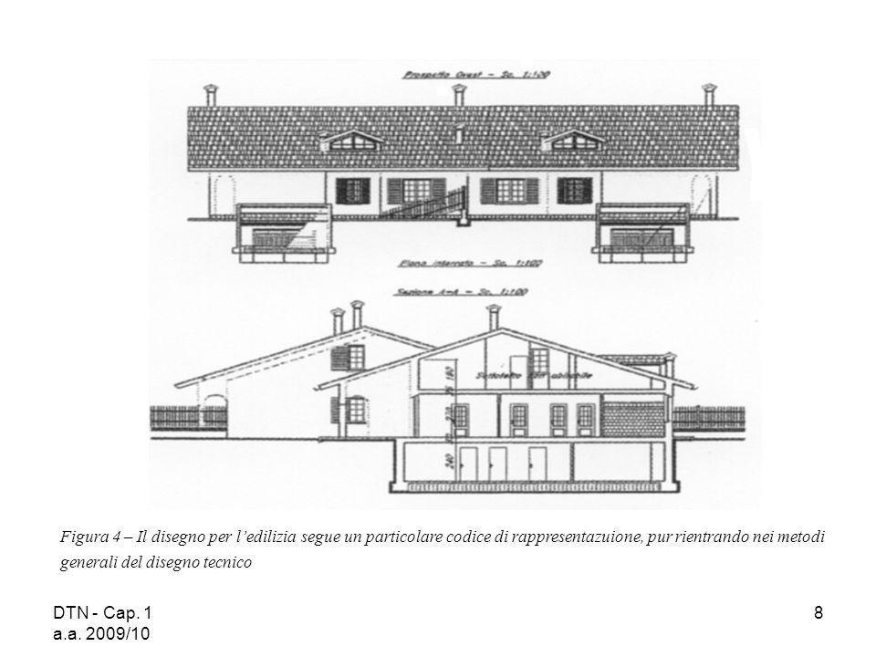 Figura 4 – Il disegno per l'edilizia segue un particolare codice di rappresentazuione, pur rientrando nei metodi generali del disegno tecnico