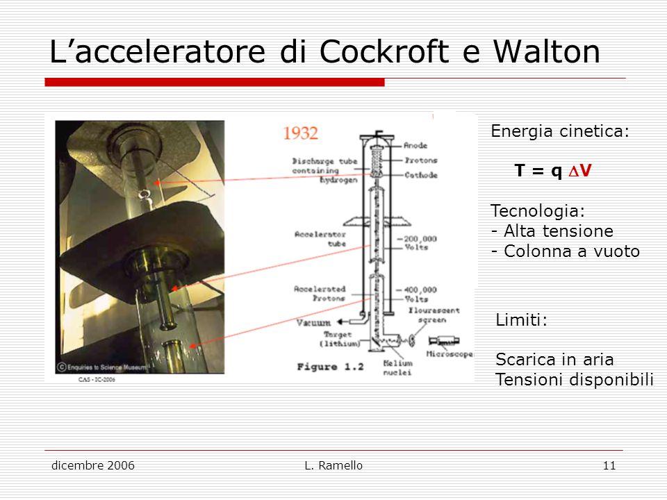 L'acceleratore di Cockroft e Walton