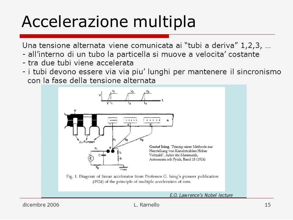 Accelerazione multipla