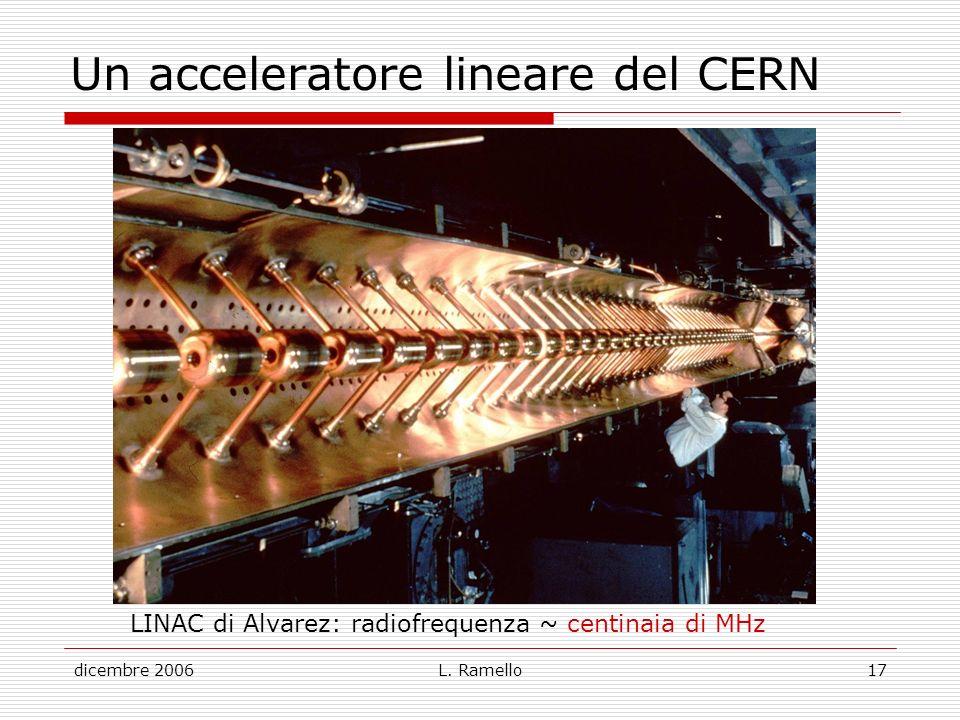 Un acceleratore lineare del CERN
