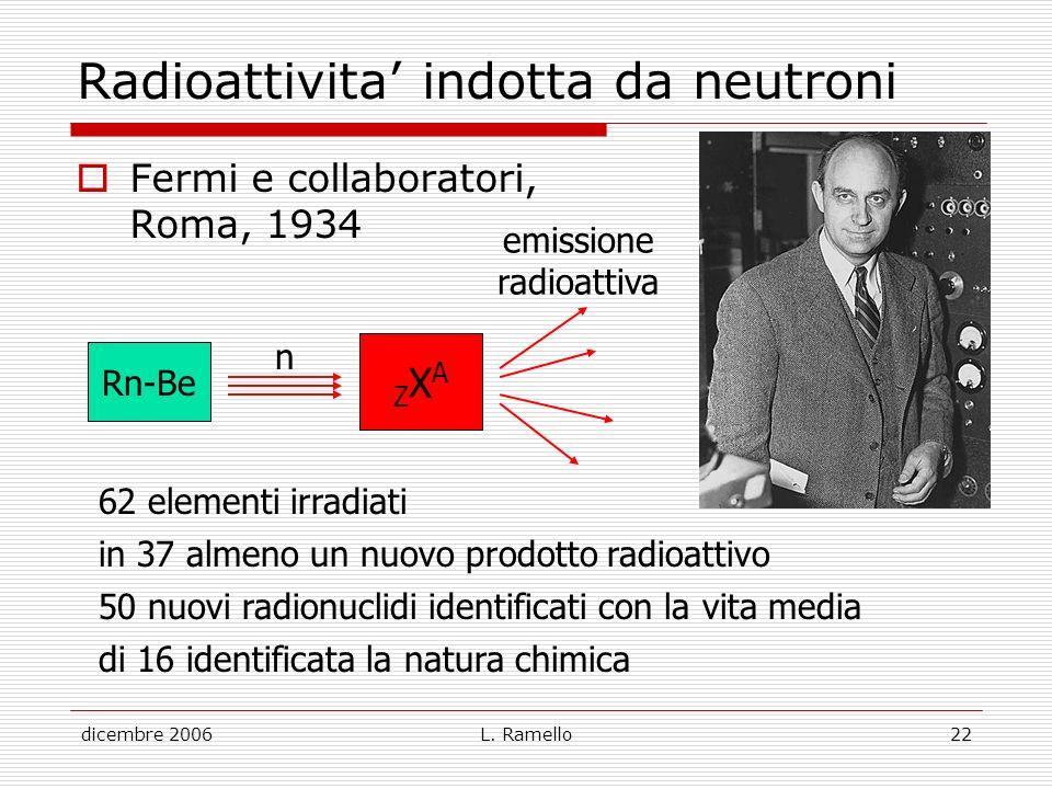 Radioattivita' indotta da neutroni