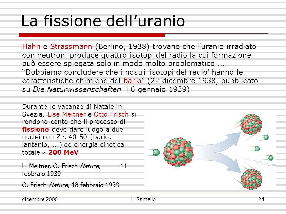 La fissione dell'uranio
