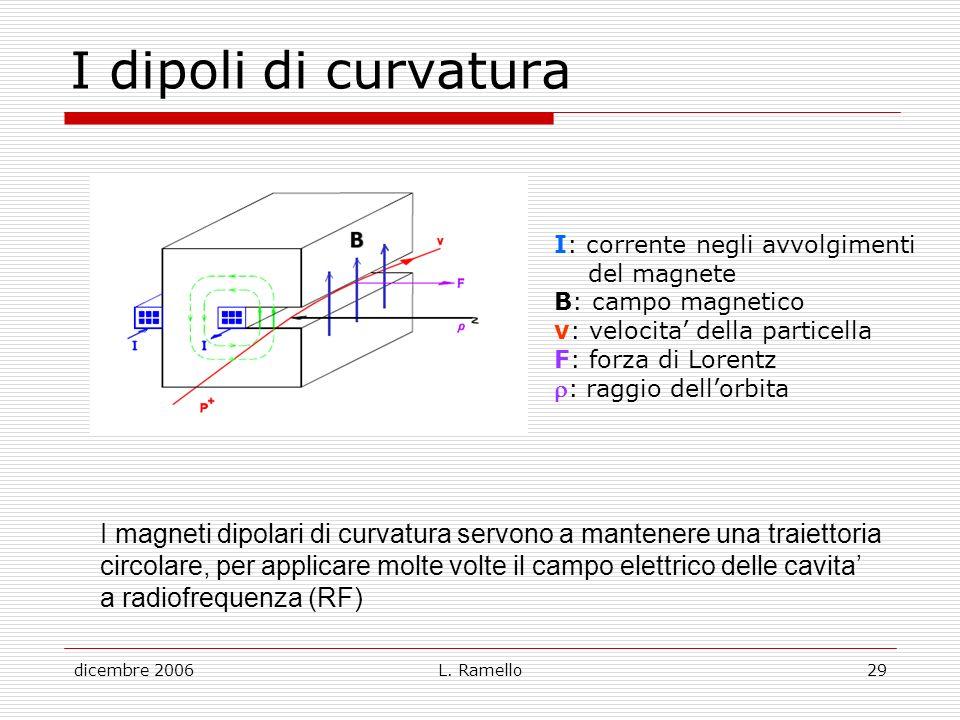 I dipoli di curvatura I: corrente negli avvolgimenti. del magnete. B: campo magnetico. v: velocita' della particella.