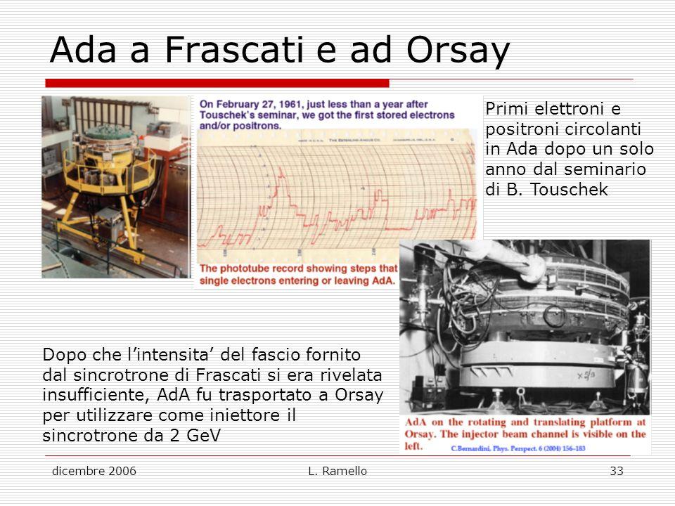 Ada a Frascati e ad Orsay