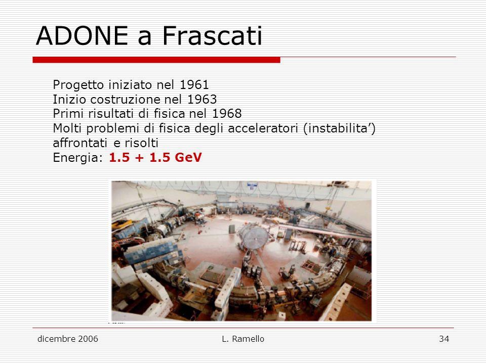 ADONE a Frascati Progetto iniziato nel 1961
