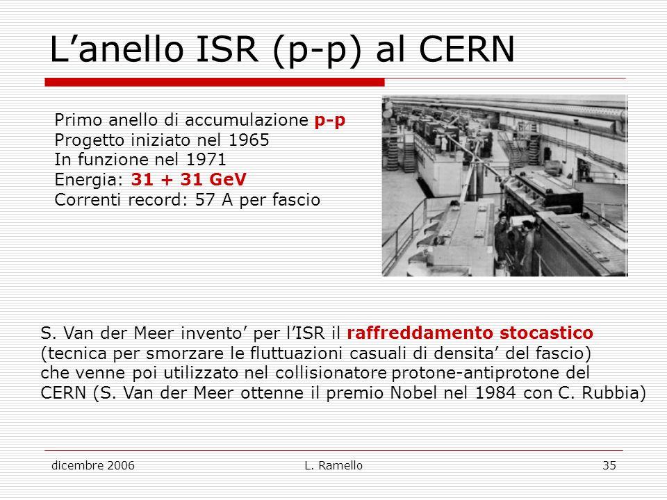L'anello ISR (p-p) al CERN