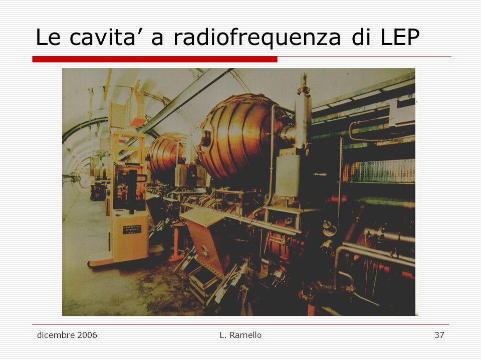 Le cavita' a radiofrequenza di LEP