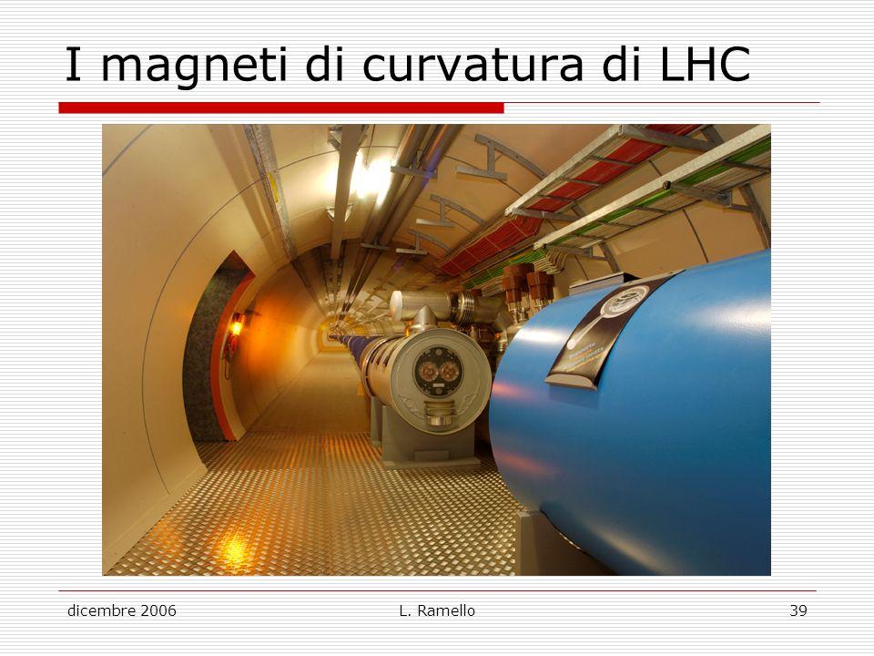 I magneti di curvatura di LHC