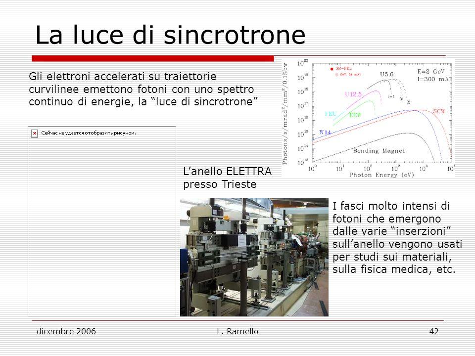 La luce di sincrotrone Gli elettroni accelerati su traiettorie