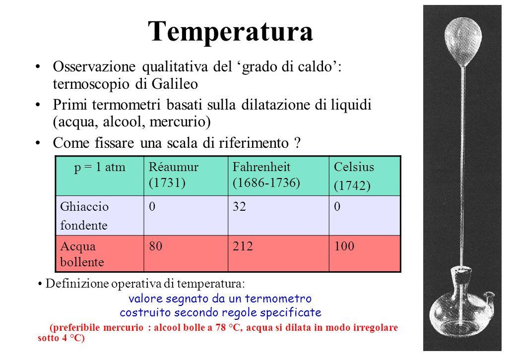 Temperatura Osservazione qualitativa del 'grado di caldo': termoscopio di Galileo.