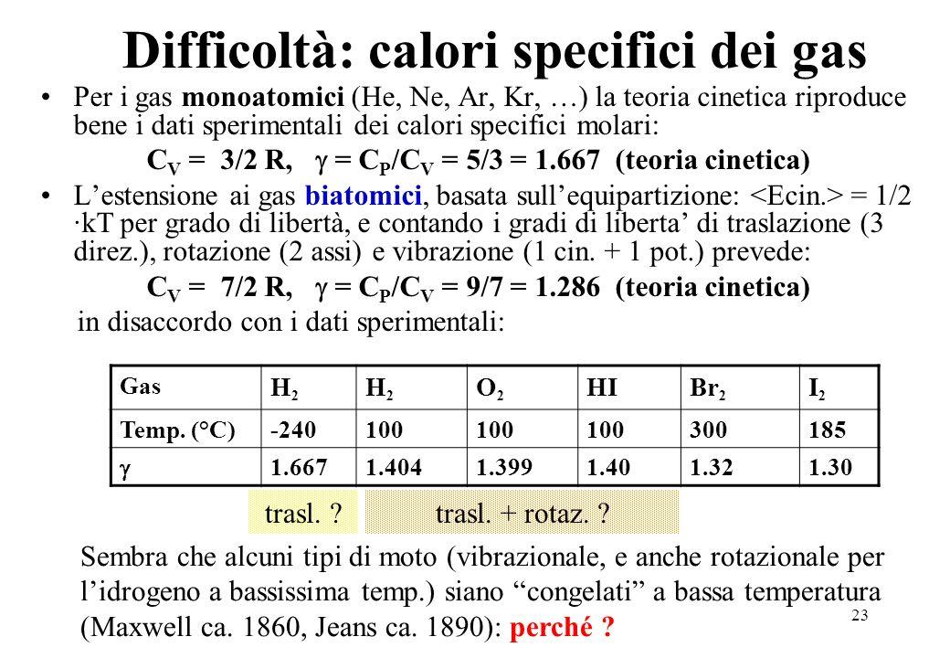 Difficoltà: calori specifici dei gas