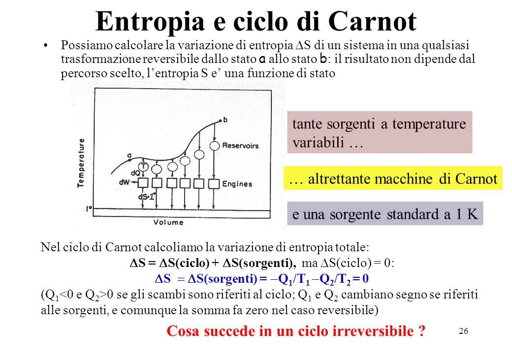 Entropia e ciclo di Carnot
