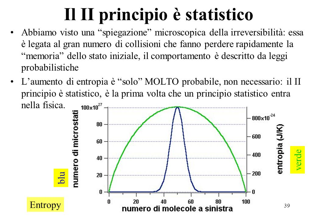 Il II principio è statistico