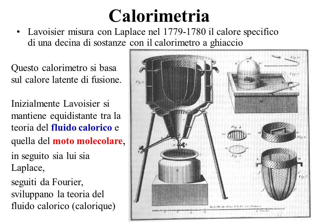 Calorimetria Lavoisier misura con Laplace nel 1779-1780 il calore specifico di una decina di sostanze con il calorimetro a ghiaccio.