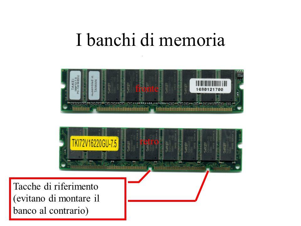 I banchi di memoria fronte retro Tacche di riferimento