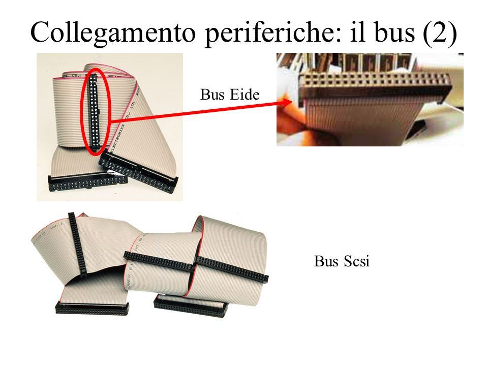 Collegamento periferiche: il bus (2)