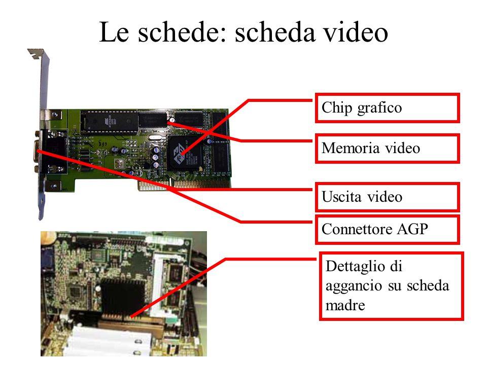 Le schede: scheda video
