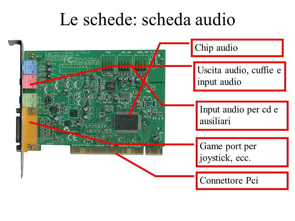 Le schede: scheda audio
