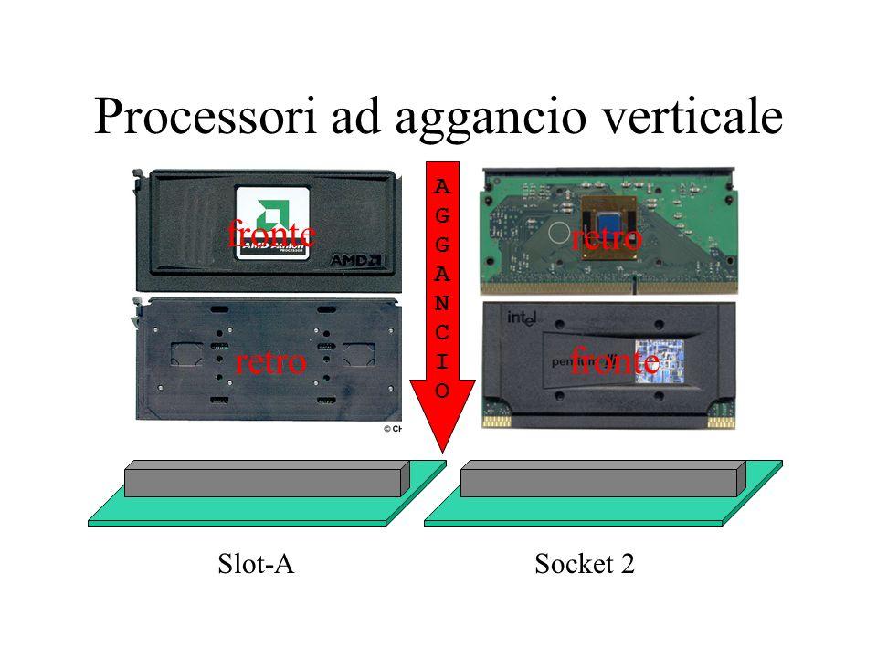 Processori ad aggancio verticale